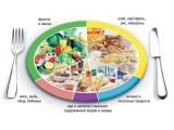 Центр Эдельвейс - иконка «питание» в Ужуре